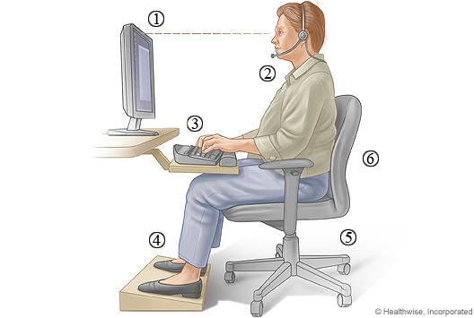 An ergonomic workstation